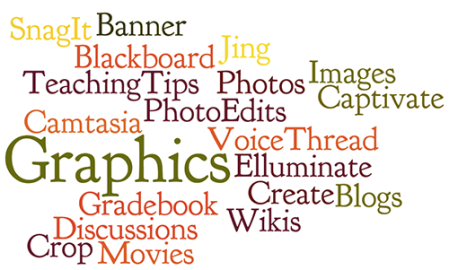 Wordle graphic