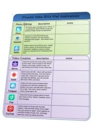 application document